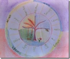circular calendar 3rd grader