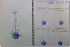 Grad 6 Astronomy (5)