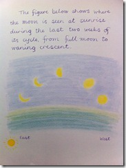 Grade 6 Astronomy Mom moon 2